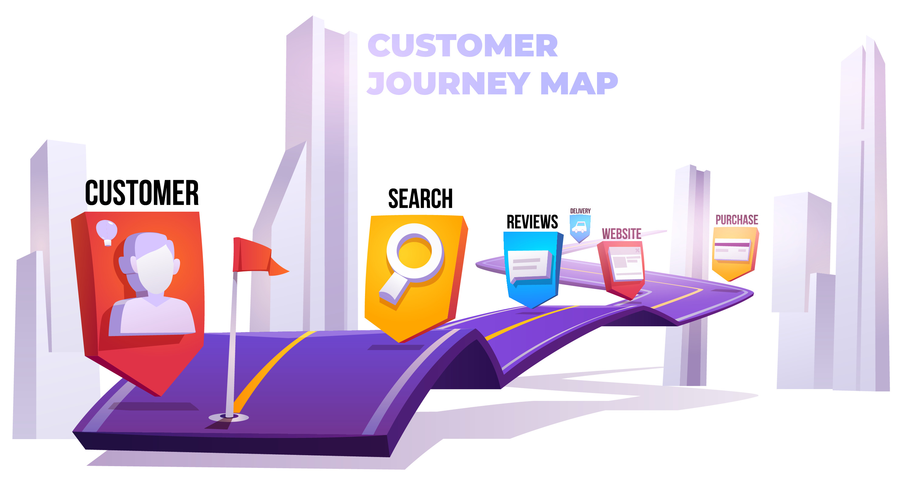 Customer Journey Digital Marketing Oath to Purchase